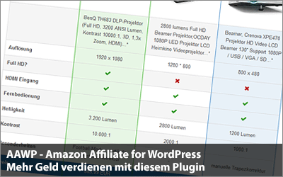Affiliate Marketing Angebote - Plugins, Themes und mehr