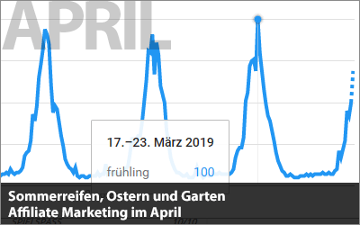 Sommerreifen, Ostern und Garten - Affiliate Marketing im April