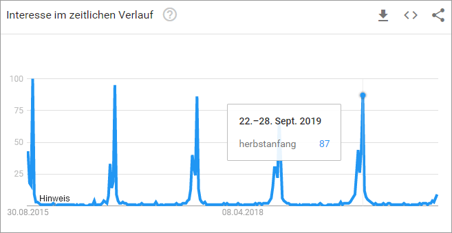 Herbstanfang - Affiliate Marketing im September